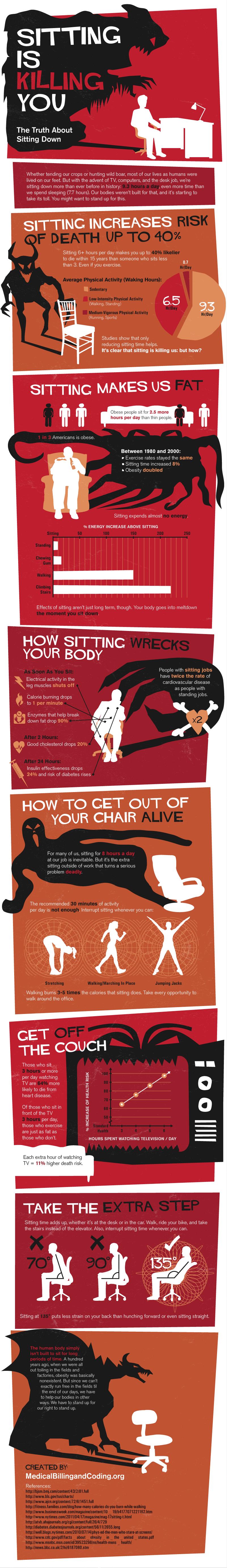 sitzen macht krank